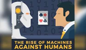 Poker Vs Artificial Intelligence: Humans Vs Machines - Infographic