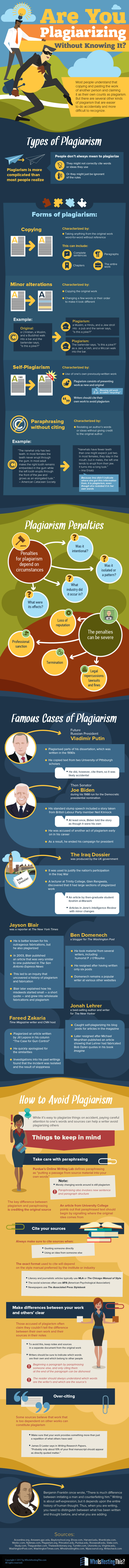 The Crimes of Copy-Paste: Do You Know When You're Plagiarizing Content? - Infographic