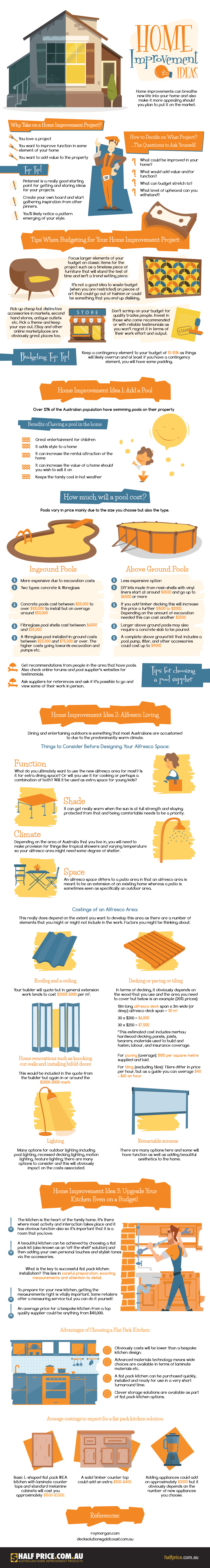 Enhance Your Personal Space: Home Improvement Ideas - Infographic