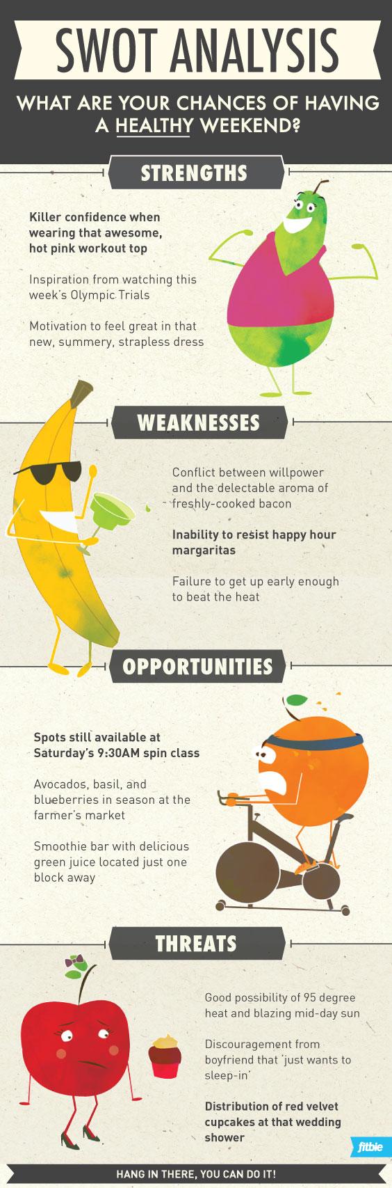 Healthy Vs Sluggish Weekend? Analyze Your Chances - Infographic