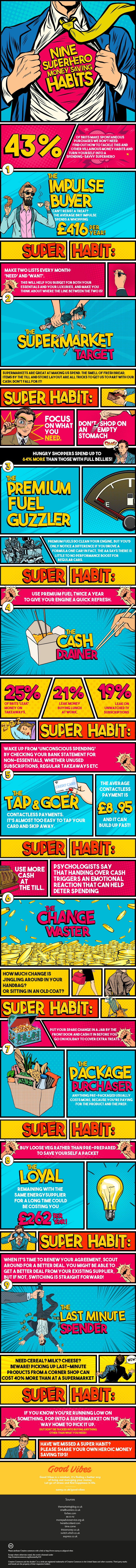 How to Become a Money-Saving Superhero - Infographic
