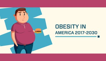 Shocking Obesity Statistics, 2017 - Infographic
