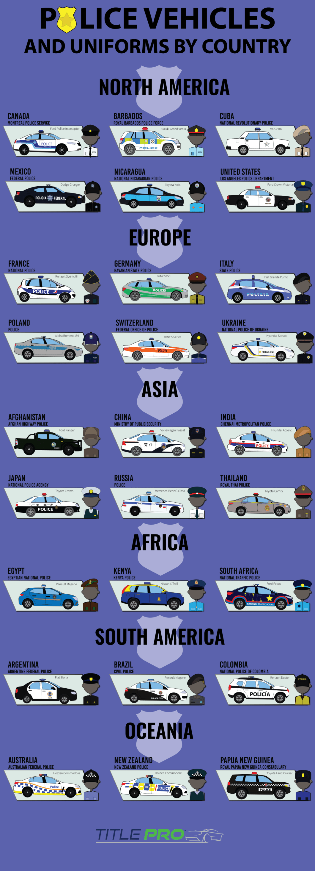 The Police Look: Vehicles and Uniforms from Around the World - Infographic