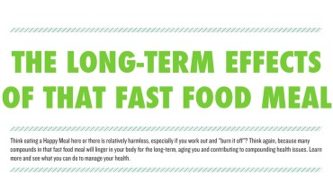 What Fast Food Meals do yo You - Infographic