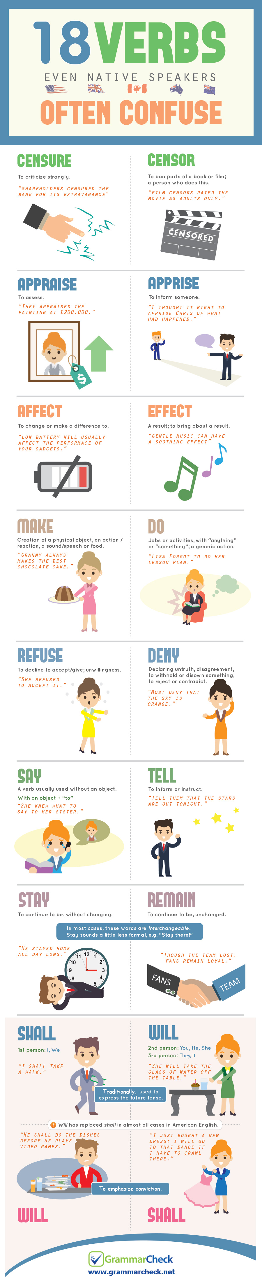 18 English Verbs that Puzzle Even Native Speakers - Infographic