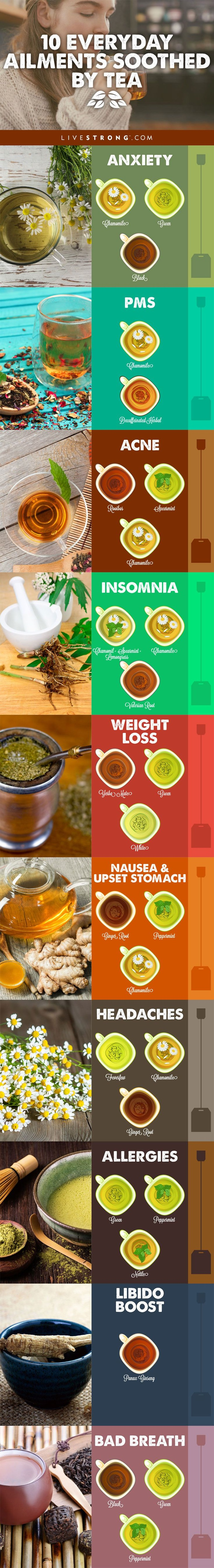 Ailments that can be Healed with Tea - Infographic