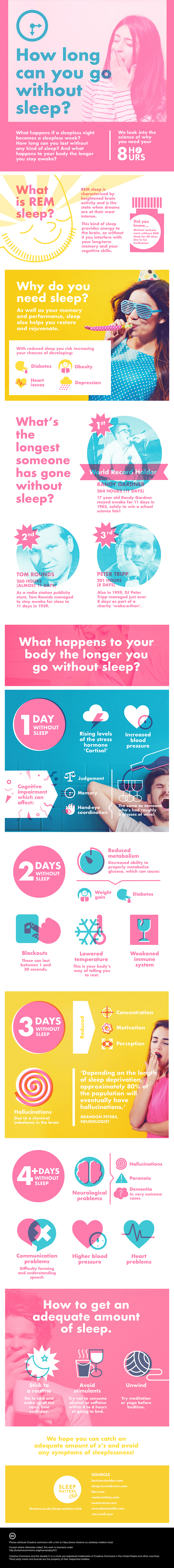 The Importance of Enough Sleep - Infographic