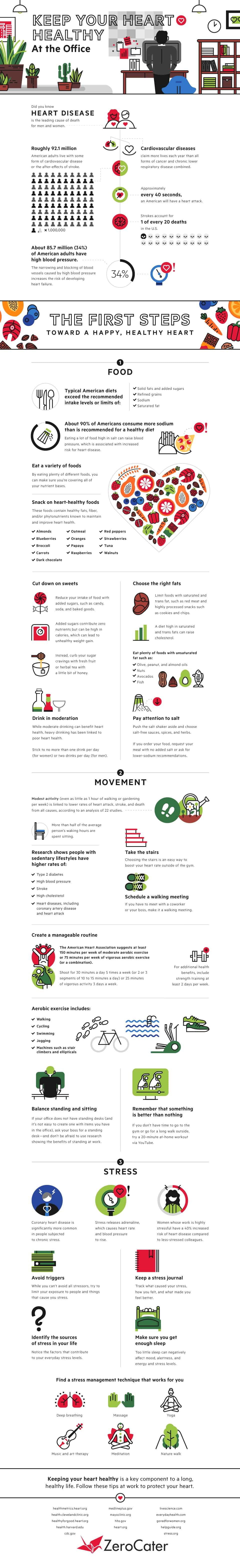 A Healthy Heart in Just Three Steps - Infographic