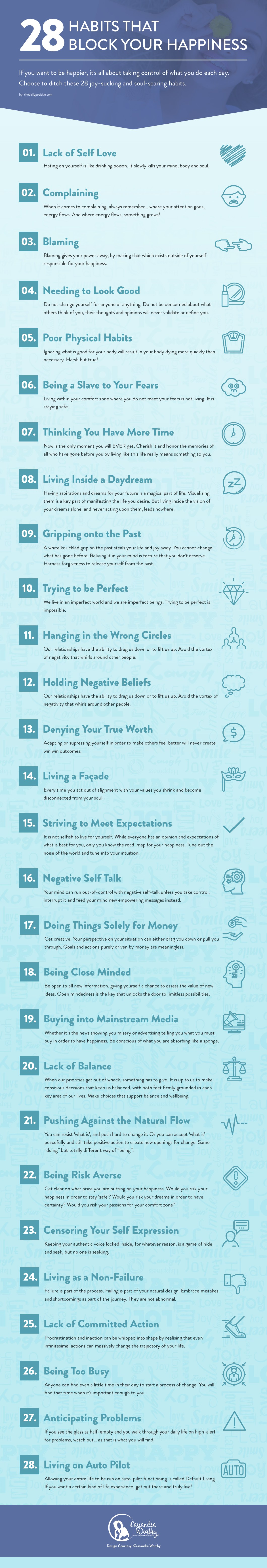 Happiness is an Inside Job- 28 Habits that Block Happiness - Infographic