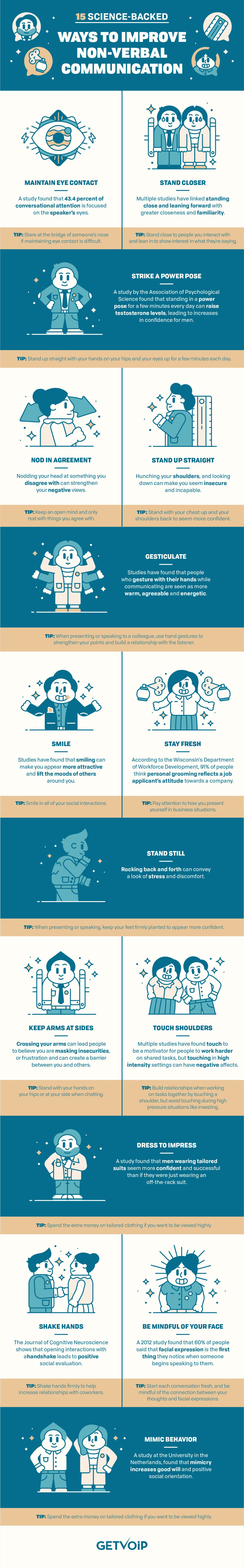 How to Advance Non-Verbal Communication Skills: 15 Science-Backed Methods - Infographic