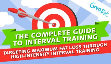 Interval Training: The Giant Among Fitness Training Programs - Infographic