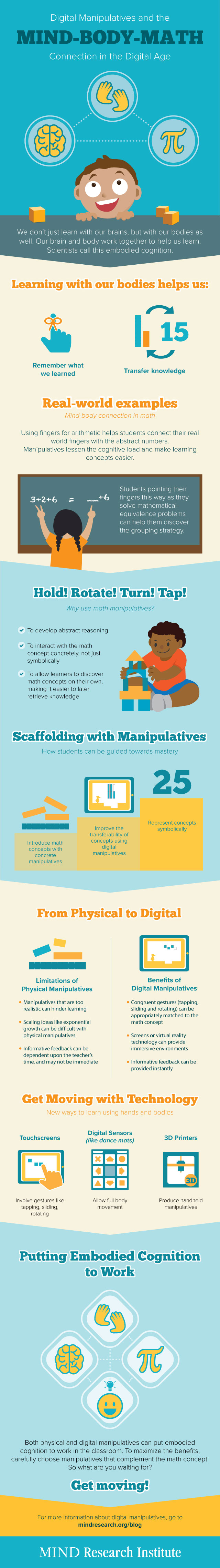 Learning Math: Mind-Body Manipulatives in the Digital Age - Infographic