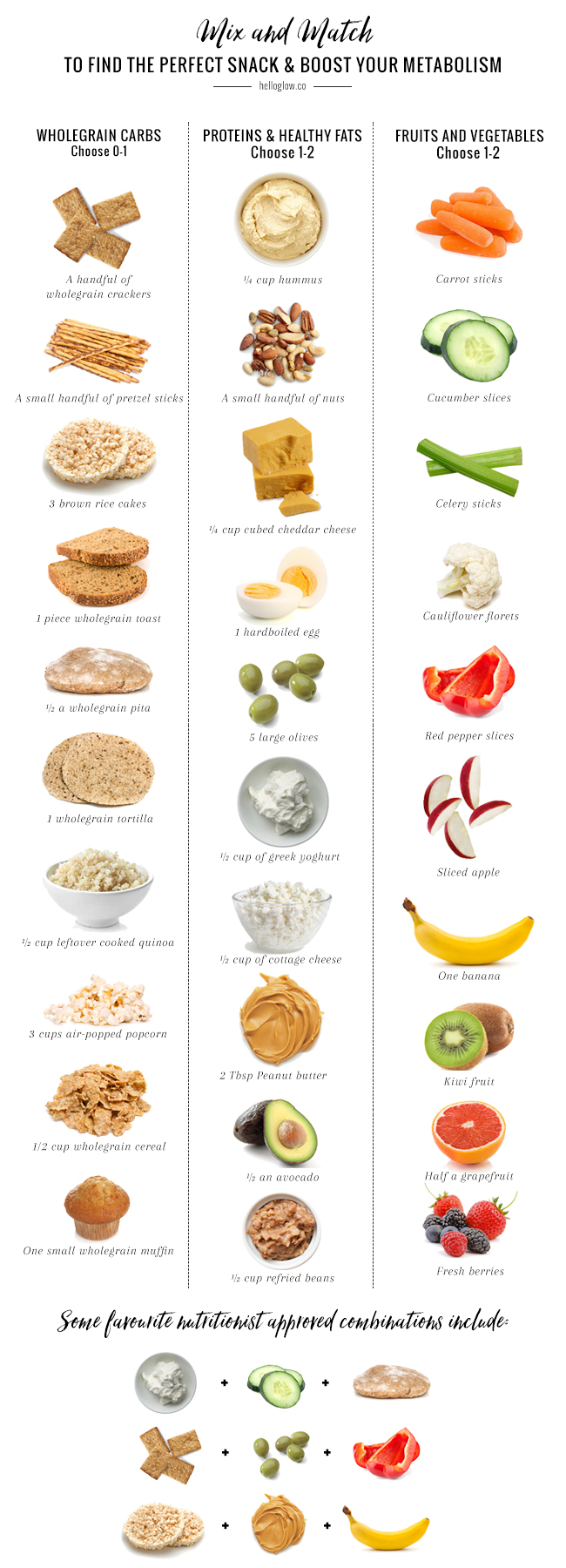 Snack Without Guilt: Perfect Health & Metabolism Boosting Snacks - Infographic