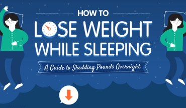 The Age-Old Mantra for Weight Loss: Sleep Well! - Infographic