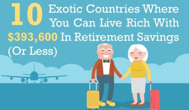 10 Fascinating Countries Where You Can Live the Good Life with Retirement Savings - Infographic