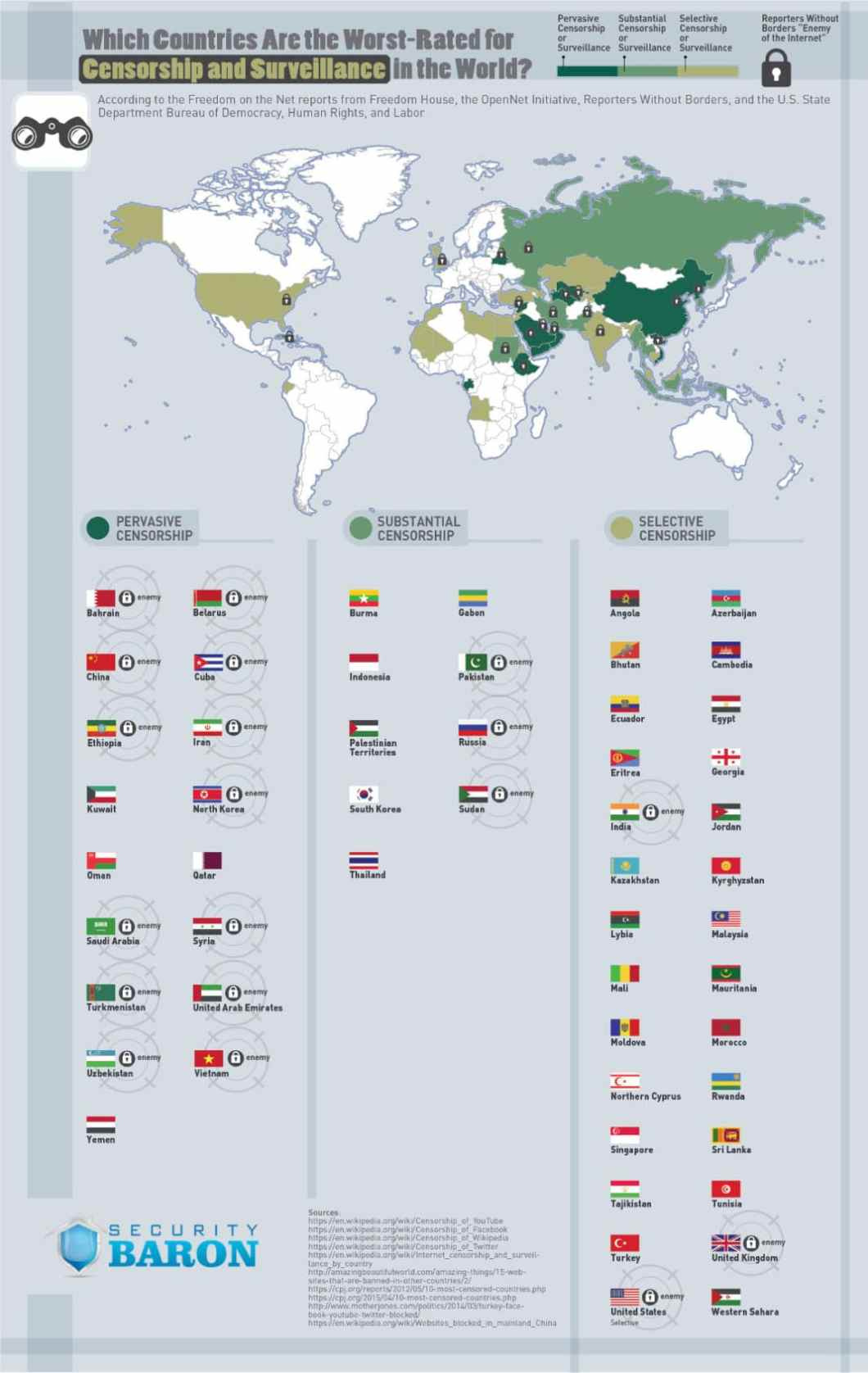 Big Brother is Watching You: Scorecard of Censorship and Surveillance Around the World - Infographic