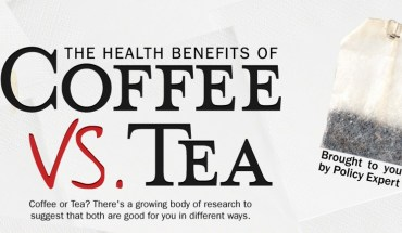 It's a Draw! Health Benefits of Coffee Vs Tea - Infographic