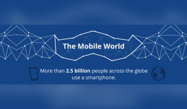 It's a Mobile World: Literally and Metaphorically! - Infographic