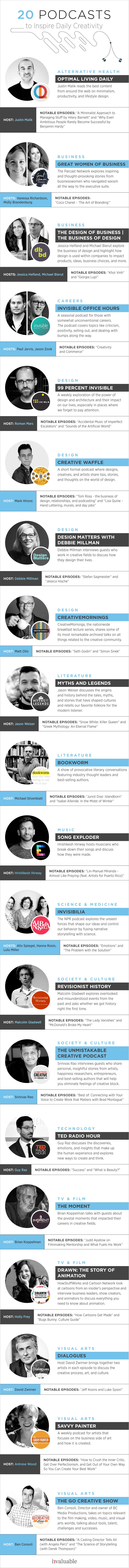 Inspiration on the Go: 20 Must-Listen Podcasts - Infographic