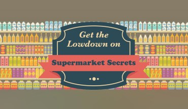 The Inside Story of Supermarket: Trade Secrets You Should Know - Infographic