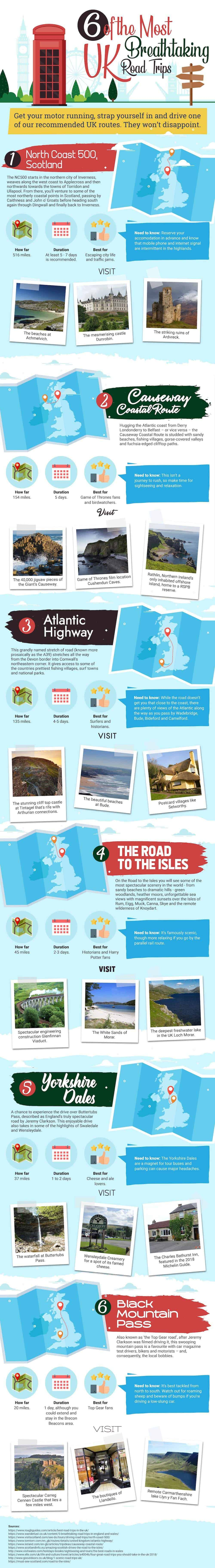 The Joy of the Open Road: 6 Breathtaking Road Trips in England - Infographic