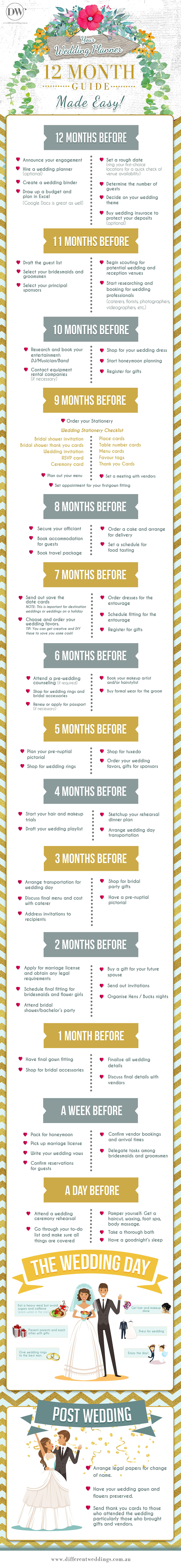 From 'Will You' Till 'I Do': 12-Month Wedding Planner - Infographic