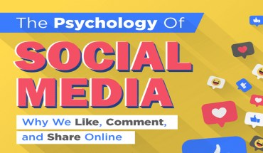 Social Media Addiction: The Dangers of Dependence - Infographic