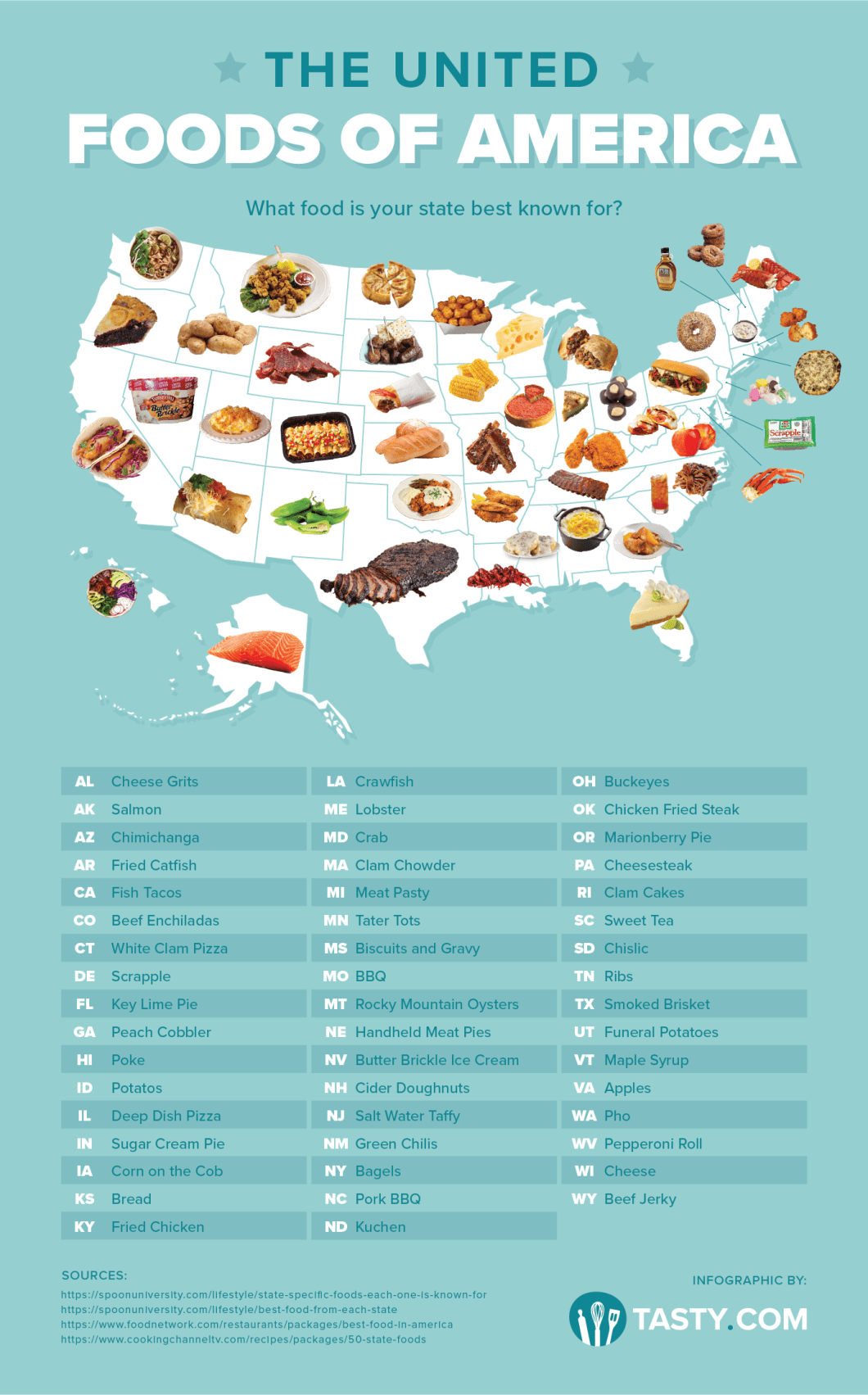 The Food Map of USA: Celebrating American Culture - Infographic