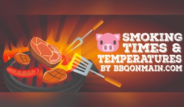 How to Become a Barbeque Master: Guide to Smoking Times and Temperatures - Infographic
