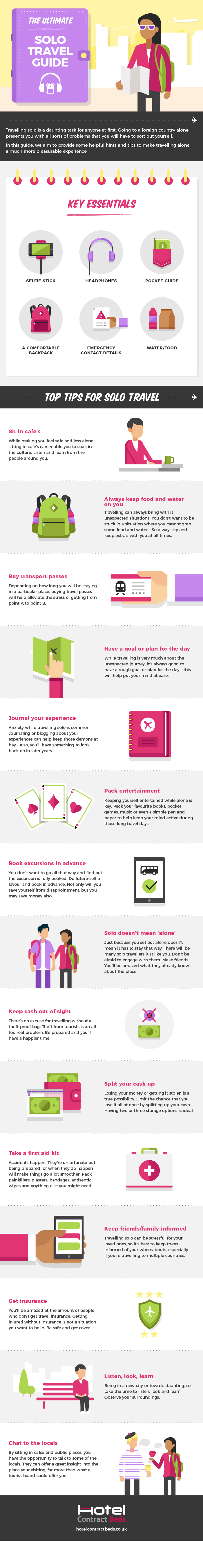 How to Plan the Best Solo Holiday - Infographic