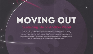 If We Had to Move Home: Which Planet Would We Choose? - Infographic