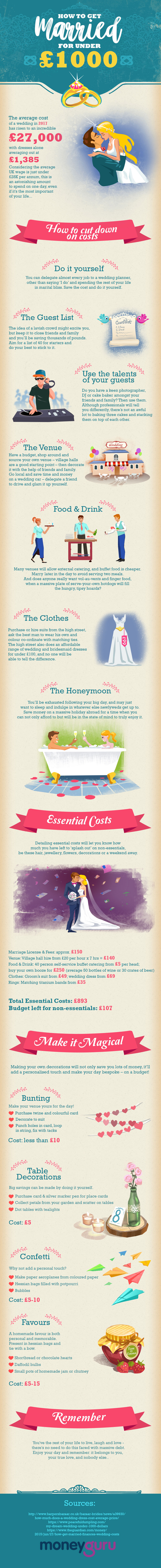 Plan the Perfect Wedding for Only £1000 - Infographic