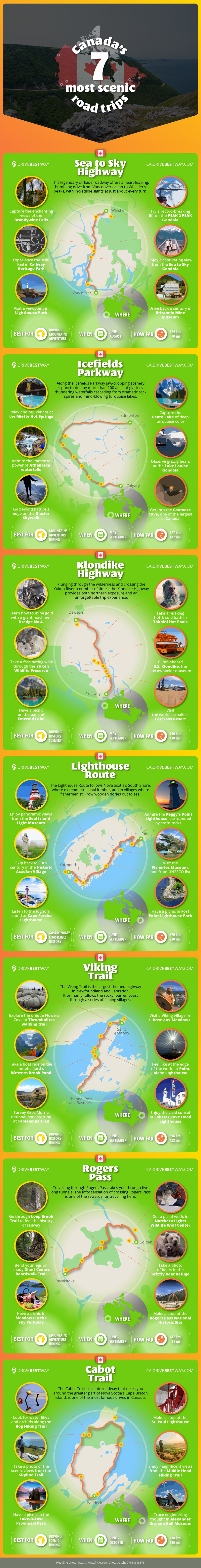 Spellbinding, Spectacular and Stunningly Beautiful: 7 Scenic Road Trips in Canada - Infographic