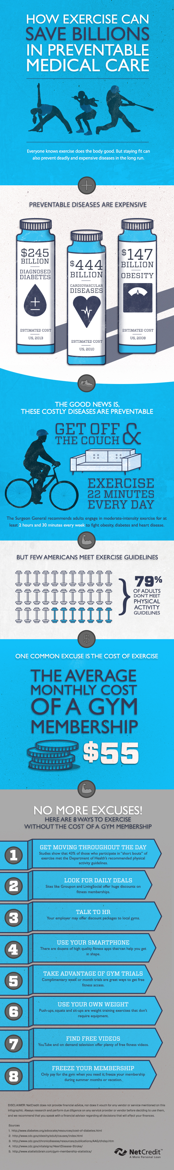 Two Mega Benefits of Exercise: Your Positive Health, and Major Savings in Medical Care Costs - Infographic