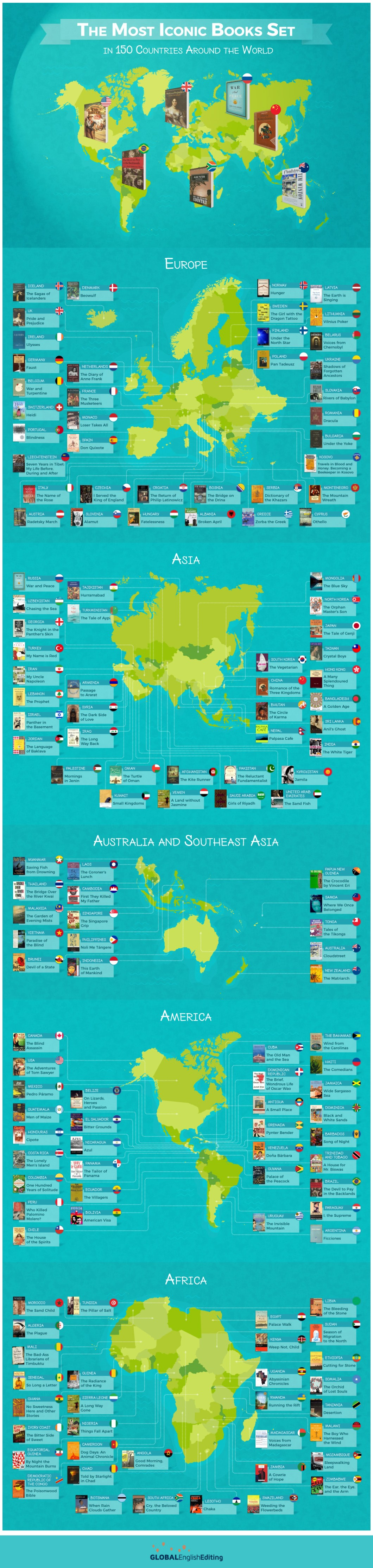 Want to Travel the World? Make Books Your Transporter! - Infographic
