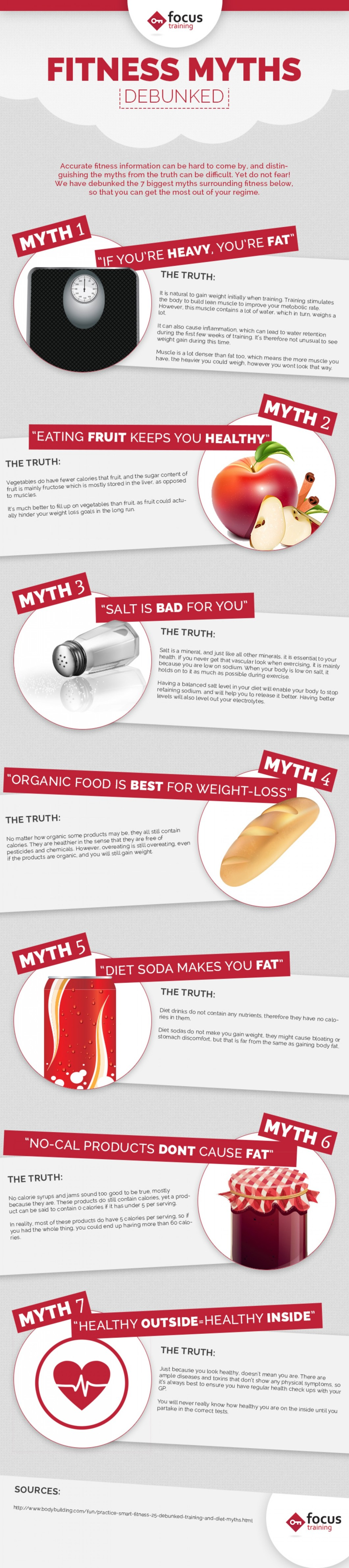 7 Fitness Myths and the Real Truth - Infographic