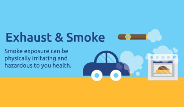 Beat Unhealthy Air Pollutants: Install a HEPA Filter - Infographic