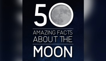 Moon-Cyclopedia: 50 Awesome Facts About the Moon - Infographic