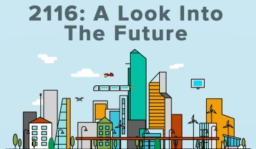 Predicting the Future: Our Earth in 2116 - Infographic