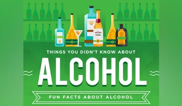 """Fun New Facts About the Oldest """"Drink"""" in the World! - Infographic"""