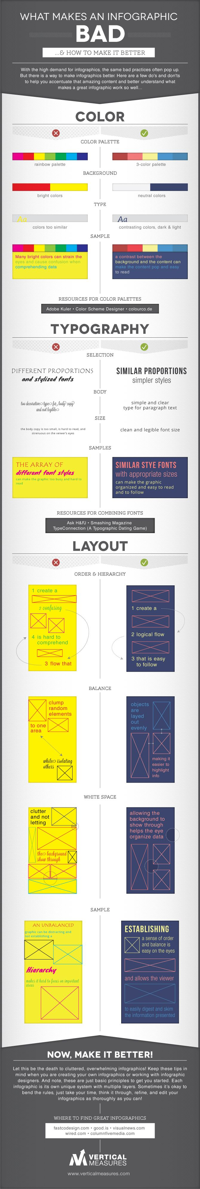 How a Badly Designed Infographic Can Kill Its Purpose and How to Get it Right! - Infographic