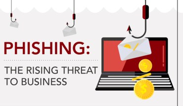 In Deep Waters: The Rising Threat of Phishing Attacks - Infographic