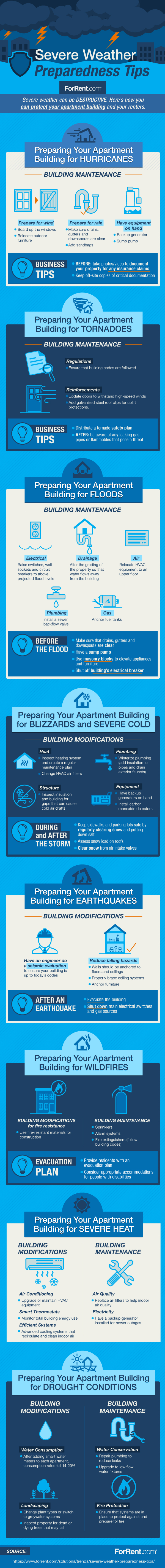 Bad Weather Alert: How to Protect Your Homes from Severe Weather Conditions - Infographic