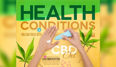 CBD Oil's Critical Role in Boosting Positive Health - Infographic