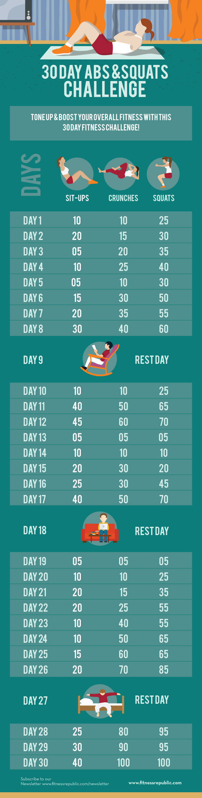 Challenge Your Body: 30-Day Abs and Squat Routine - Infographic