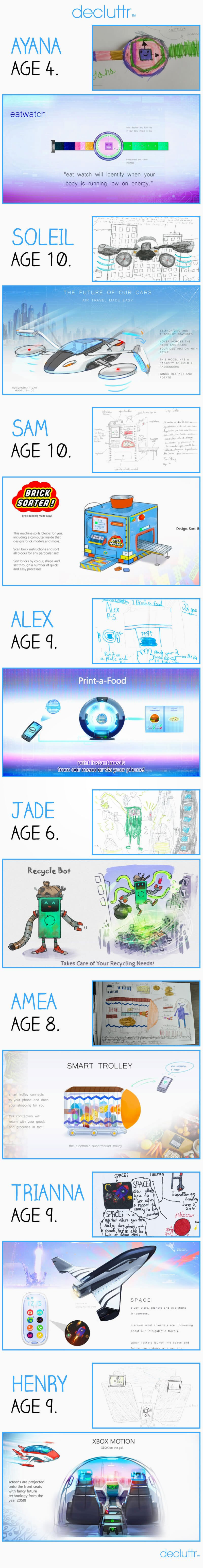 In the Eyes of a Child: How Children View the Future of Technology - Infographic