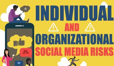 Social Media Risk Perceptions: Individual & Organizational - Infographic