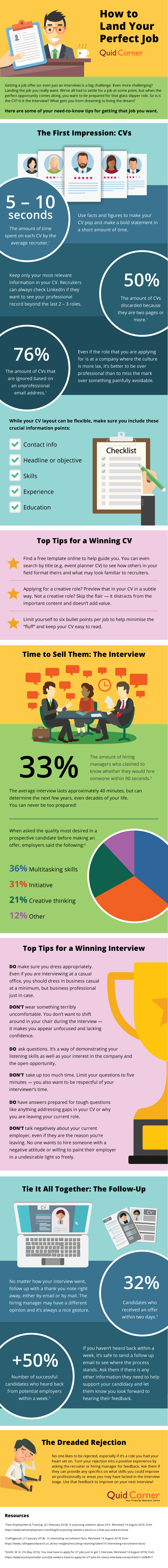 The Perfect Job Starts with a Perfect First Impression - Infographic