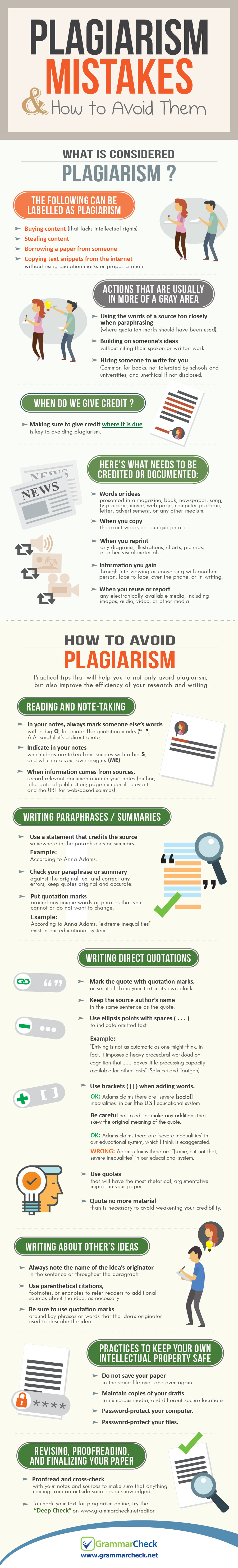 Understanding Plagiarism and How to Avoid Mistakes - Infographic