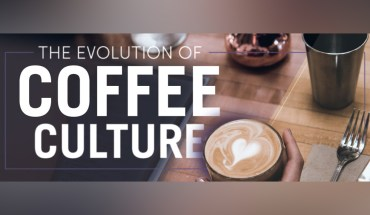 Coffee and Friends: How Café Culture Evolved - Infographic
